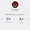 So optimiert ihr euren Twitter-Channel (Tools & Tipps)