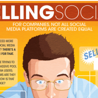 Social Selling, Vertrieb 2.0, Social Media Selling