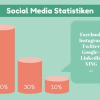 social-network-statstiken