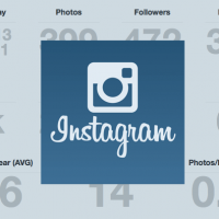 instagram-analyse-monitoring-smi