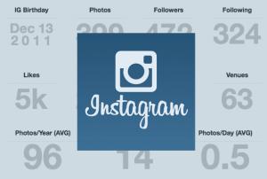 instagram-analyse-monitoring-smi
