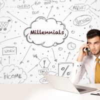 millennials-socialmedia-institute-studie-2015