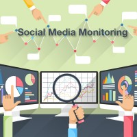 social-media-monitoring-smi