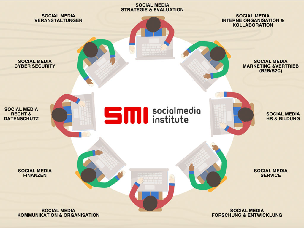 smi social media coaching